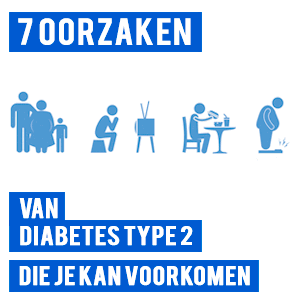 diabetes oorzaak
