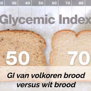 glycemisch index brood
